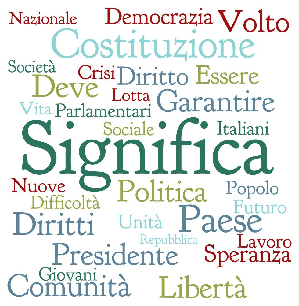 Le parole più ripetute dal presidente Mattarella nel discorso al Parlamento